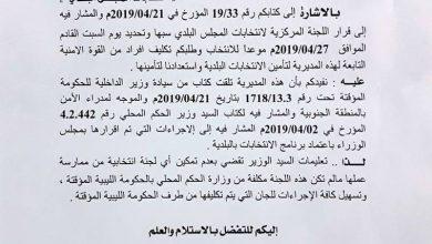 Photo of مديرية أمن سبها ترفض تأمين انتخابات بلدية سبها