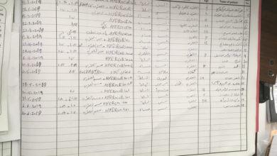 Photo of إحصائيات حالات لدغ العقارب بمنطقة درج