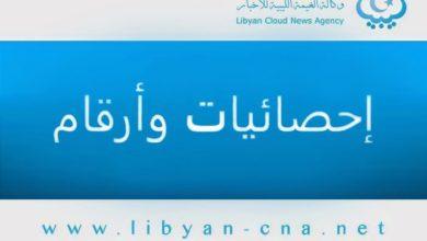 Photo of (200) محطة لمعالجة مياه الصرف الصحي على مستوى ليبيا يعمل منها فقط (6%) . (الشركة العامة للمياه والصرف الصحي) .