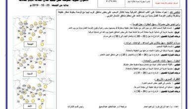 Photo of النشرة الجوية ليوم الجمعة الموافق 25 – 10 – 2019 الصادرة عن المركز الوطني للأرصاد الجوية
