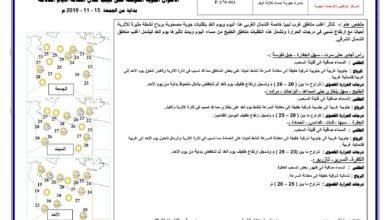 Photo of النشرة الجوية ليوم الجمعة الموافق 15 – 11 – 2019 الصادرة عن المركز الوطني للأرصاد الجوية