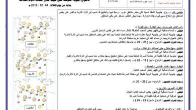 Photo of النشرة الجوية ليوم الثلاثاء الموافق 3 – 12 – 2019 الصادرة عن المركز الوطني للأرصاد الجوية
