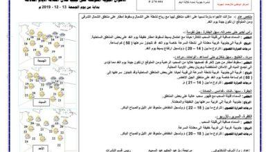 Photo of النشرة الجوية ليوم الجمعة الموافق 13 – 12 – 2019 الصادرة عن المركز الوطني للأرصاد الجوية