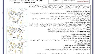 Photo of النشرة الجوية ليوم الخمس الموافق 02 – 01 – 2020 الصادرة عن المركز الوطني للأرصاد الجوية
