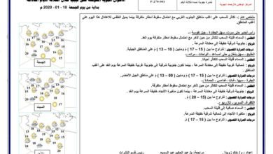 Photo of النشرة الجوية ليوم الجمعة الموافق 10 – 01 – 2020 الصادرة عن المركز الوطني للأرصاد الجوية