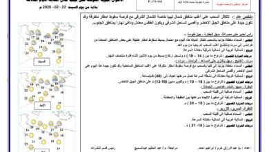 Photo of النشرة الجوية ليوم السبت الموافق 22 – 02 – 2020 الصادرة عن المركز الوطني للأرصاد الجوية