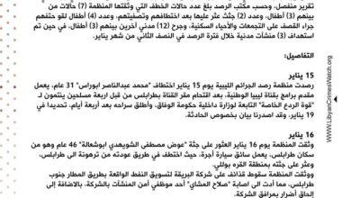 Photo of منظمة رصد الجرائم الليبية تطالب بتجنيب المدنيين الصراع المسلح