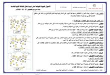 Photo of النشرة الجوية ليوم الخميس الموافق 27 – 02 – 2020 الصادرة عن المركز الوطني للأرصاد الجوية