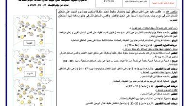 Photo of النشرة الجوية ليوم الجمعة الموافق 21 – 02 – 2020 الصادرة عن المركز الوطني للأرصاد الجوية