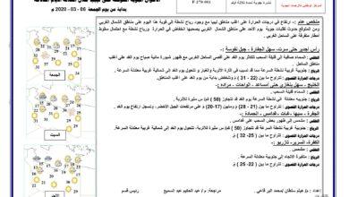 Photo of النشرة الجوية ليوم الجمعة الموافق 06 – 03 – 2020 الصادرة عن المركز الوطني للأرصاد الجوية