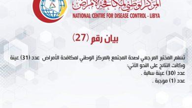 Photo of المركز الوطني لمكافحة الأمراض يعلن ارتفاع حالات الإصابة المؤكدة إلى (18)