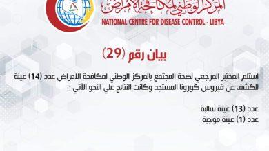 Photo of المركز الوطني لمكافحة الأمراض يعلن عن نتائج آخر التحاليل للعينات المشتبه بها