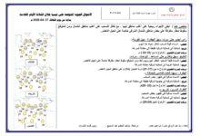 Photo of النشرة الجوية ليوم الثلاثاء الموافق 07 – 04 – 2020 الصادرة عن المركز الوطني للأرصاد الجوية