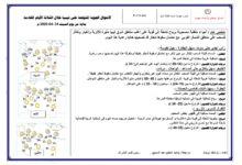 Photo of النشرة الجوية ليوم السبت الموافق 04 – 04 – 2020 الصادرة عن المركز الوطني للأرصاد الجوية