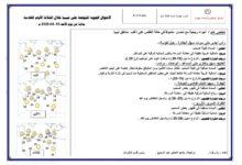Photo of النشرة الجوية ليوم الأحد الموافق 05 – 04 – 2020 الصادرة عن المركز الوطني للأرصاد الجوية