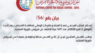 Photo of المركز الوطني لمكافحة الأمراض يعلن نتائج آخر التحاليل للعينات المشتبهه بفيروس (كورونا)