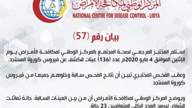 Photo of المركز الوطني لمكافحة الأمراض يعلن نتائج آخر التحاليل للعينات المشتبهه بفيروس (كورونا) وحالة تعافي جديدة