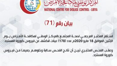 Photo of المركز الوطني لمكافحة الأمراض يعلن نتائج آخر التحاليل