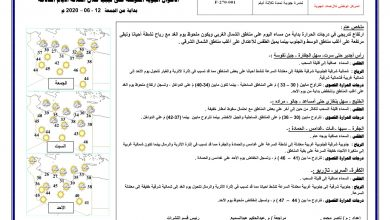 Photo of النشرة الجوية ليوم الجمعة الموافق 12 – 06 – 2020 الصادرة عن المركز الوطني للأرصاد الجوية