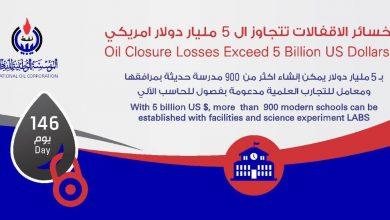 Photo of المؤسسة الوطنية للنفط : خسائر الإقفالات تتجاوز (5) مليار دولار