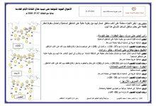 Photo of النشرة الجوية ليوم الثلاثاء الموافق 07 – 07 – 2020 الصادرة عن المركز الوطني للأرصاد الجوية