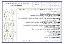 Photo of النشرة الجوية ليوم الجمعة الموافق 03 – 07 – 2020 الصادرة عن المركز الوطني للأرصاد الجوية