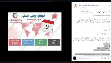 Photo of الناطق الإعلامي لجهاز الطب العسكري زوارة : لدينا حالة موجبة واحدة فقط مصابة بفيروس (كورونا)