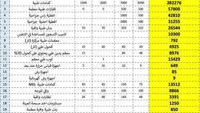Photo of الوطنية للنفط تدعو مرة أخرى لرفع الإغلاق القسري لمنشآتها النفطية