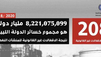 Photo of المؤسسة الوطنية للنفط : خسائر إقفال النفط تتجاوز (8) مليار دولار