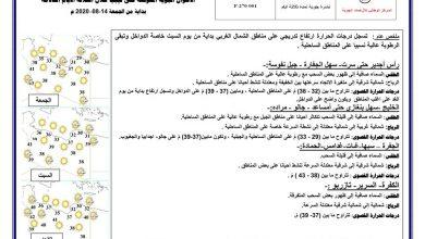 Photo of النشرة الجوية ليوم الجمعة الموافق 14 – 08 – 2020 الصادرة عن المركز الوطني للأرصاد الجوية