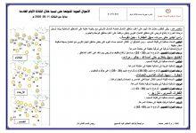 Photo of النشرة الجوية ليوم الثلاثاء الموافق 11 – 08 – 2020 الصادرة عن المركز الوطني للأرصاد الجوية