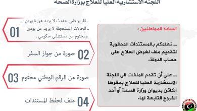 Photo of صحة الوفاق تعلن عن قبول ملفات لغرض العلاج على حساب الدولة