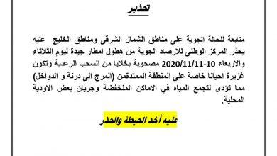 Photo of المركز الوطني للأرصاد الجوية يحذر من أمطار رعدية على مناطق شمال شرق ليبيا