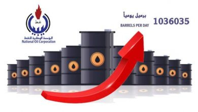 Photo of انتاج النفط يتجاوز المليون برميل يوميا ومؤسسة النفط تحذر من عدم قدرتها للحفاظ على المعدل