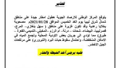 Photo of المركز الوطني للأرصاد الجوية يحذر من سيلان أودية نتيجة هطول أمطار رعدية على مناطق شرق ليبيا