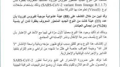 Photo of المركز الوطني لمكافحة الأمراض يؤكد اكتشاف النوع الجديد المتحوّر لفيروس (كورونا) في ليبيا