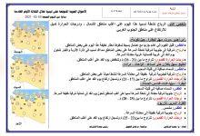 Photo of النشرة الجوية ليوم الجمعة الموافق 05 – 03 – 2021 الصادرة عن المركز الوطني للأرصاد الجوية